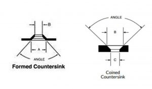 formed and coined countersink