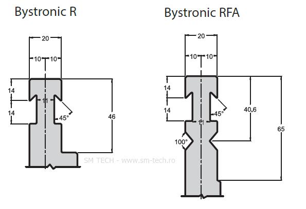 Prinderi cutite abkant Bystronic R si Bystronic RFA