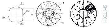 Scula multiradius multicut masini de stantat cnc stantare gauri mari
